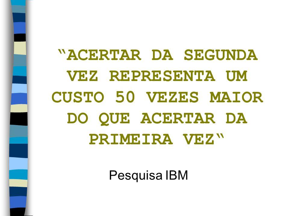 ACERTAR DA SEGUNDA VEZ REPRESENTA UM CUSTO 50 VEZES MAIOR DO QUE ACERTAR DA PRIMEIRA VEZ Pesquisa IBM