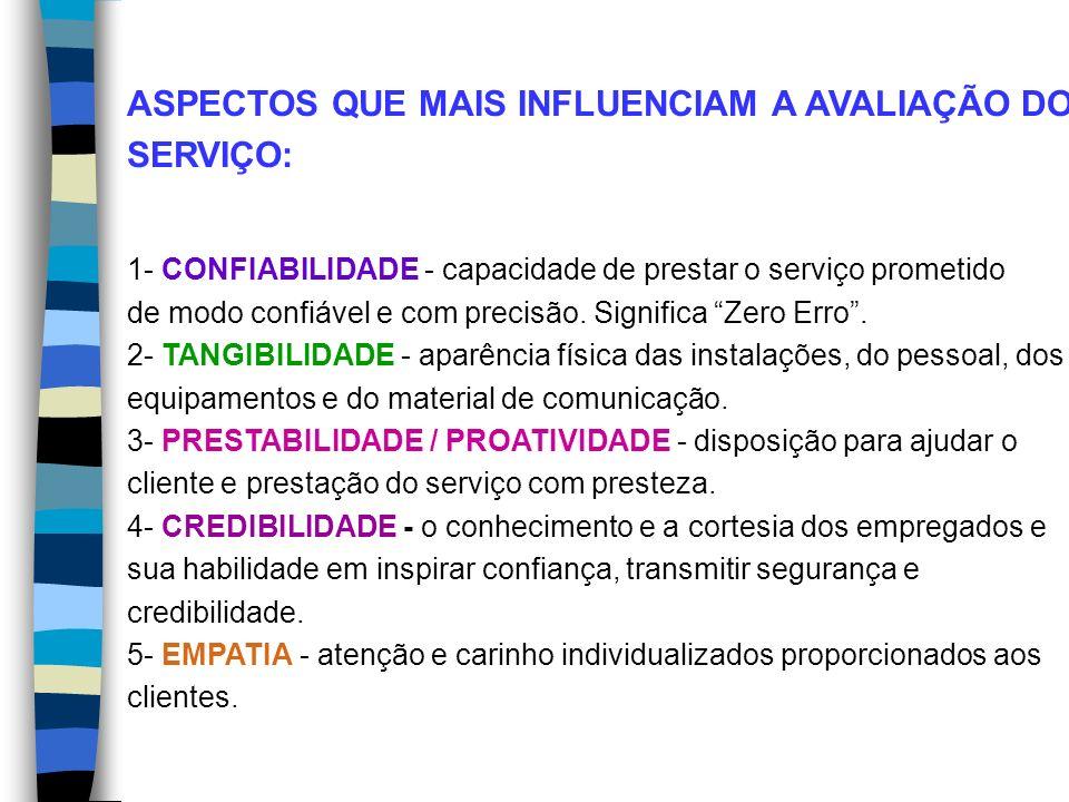 ASPECTOS QUE MAIS INFLUENCIAM A AVALIAÇÃO DO SERVIÇO: 1- CONFIABILIDADE - capacidade de prestar o serviço prometido de modo confiável e com precisão.