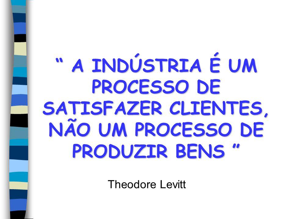 A INDÚSTRIA É UM PROCESSO DE SATISFAZER CLIENTES, NÃO UM PROCESSO DE PRODUZIR BENS A INDÚSTRIA É UM PROCESSO DE SATISFAZER CLIENTES, NÃO UM PROCESSO DE PRODUZIR BENS Theodore Levitt