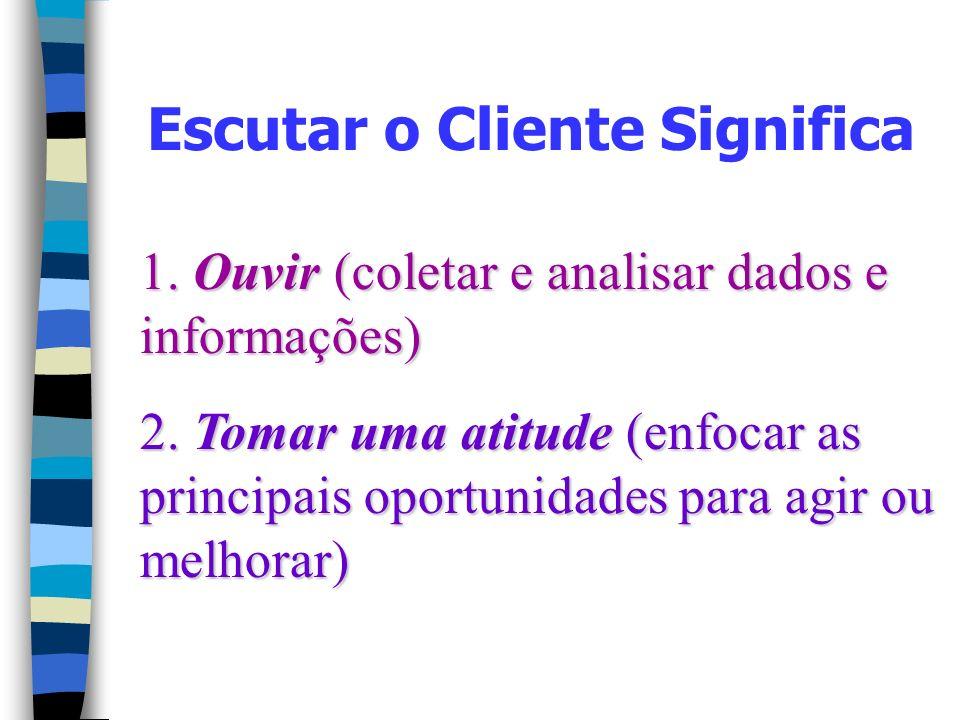 Escutar o Cliente Significa 1.Ouvir (coletar e analisar dados e informações) 2.