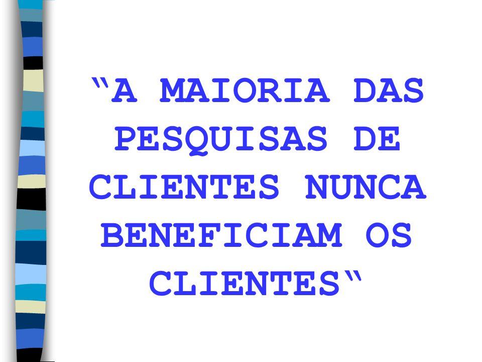 A MAIORIA DAS PESQUISAS DE CLIENTES NUNCA BENEFICIAM OS CLIENTES