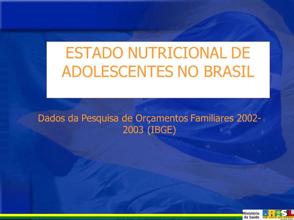 TENDÊNCIA SECULAR DO ESTADO NUTRICIONAL DE CRIANÇAS Evolução da prevalência de déficit de peso-para-idade nas crianças menores de 5 anos, segundo Grandes Regiões: * Norte urbana