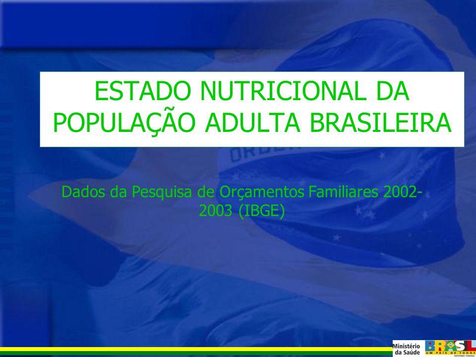 OBESIDADE Obesidade entre adolescentes no Brasil Meninos: 1,8% Meninas: 2,9% Sexo Masculino Sexo Feminino Percentual: