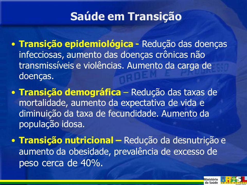 Promoção da Alimentação Saudável e Proteção à Saúde Panorama Epidemiológico e Nutricional no Brasil 2º Reunião da Câmara Técnica de Alimentos - ANVISA Brasília, 07 de fevereiro de 2007 cgpan@saude.gov.br