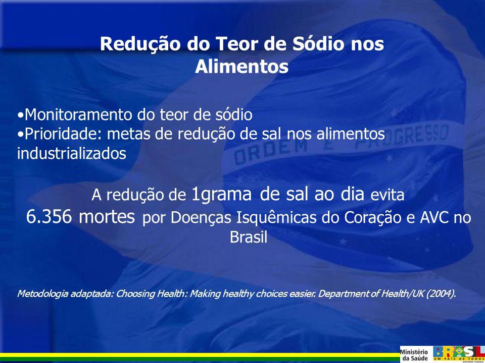 Cenário para Redução do Teor de Sal Relatório Técnico da OMS nº 916 - consumo não maior que 5 g/dia de sal pode contribuir para a redução da pressão arterial.