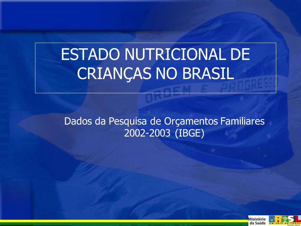Mortalidade proporcional segundo causas e sexo. Brasil 2001 Fonte: Ministério da Saúde/SVS/DASIS.