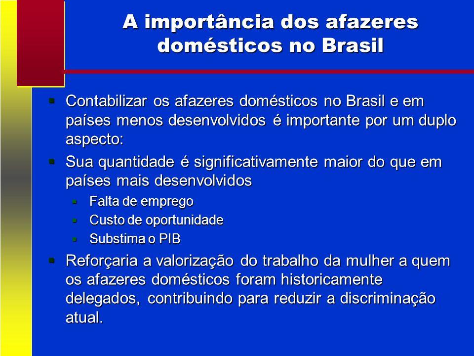 A importância dos afazeres domésticos no Brasil Contabilizar os afazeres domésticos no Brasil e em países menos desenvolvidos é importante por um dupl