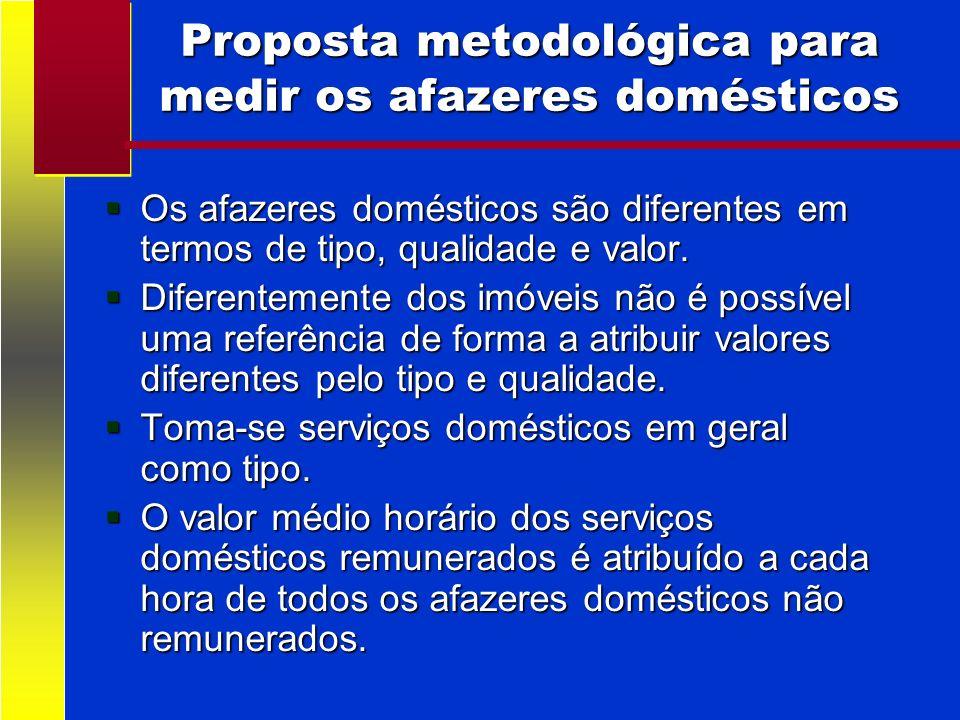 Proposta metodológica para medir os afazeres domésticos Os afazeres domésticos são diferentes em termos de tipo, qualidade e valor. Os afazeres domést