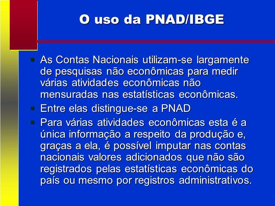 O uso da PNAD/IBGE As Contas Nacionais utilizam-se largamente de pesquisas não econômicas para medir várias atividades econômicas não mensuradas nas e