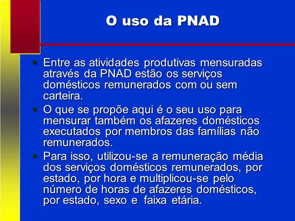 O uso da PNAD Entre as atividades produtivas mensuradas através da PNAD estão os serviços domésticos remunerados com ou sem carteira. Entre as ativida