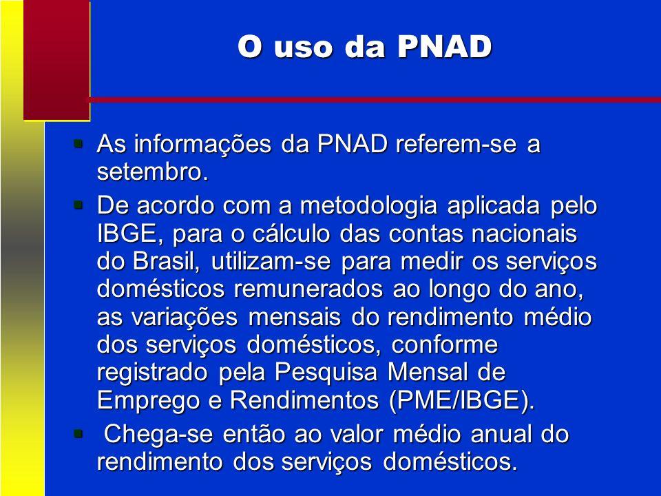 O uso da PNAD As informações da PNAD referem-se a setembro. As informações da PNAD referem-se a setembro. De acordo com a metodologia aplicada pelo IB