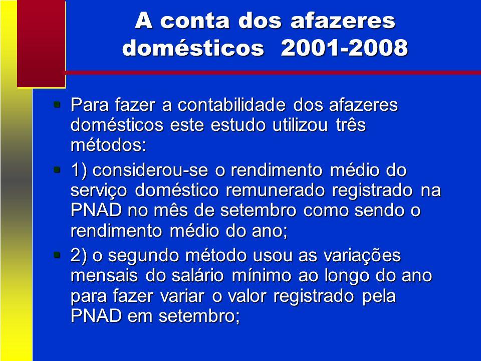 A conta dos afazeres domésticos 2001-2008 Para fazer a contabilidade dos afazeres domésticos este estudo utilizou três métodos: Para fazer a contabili