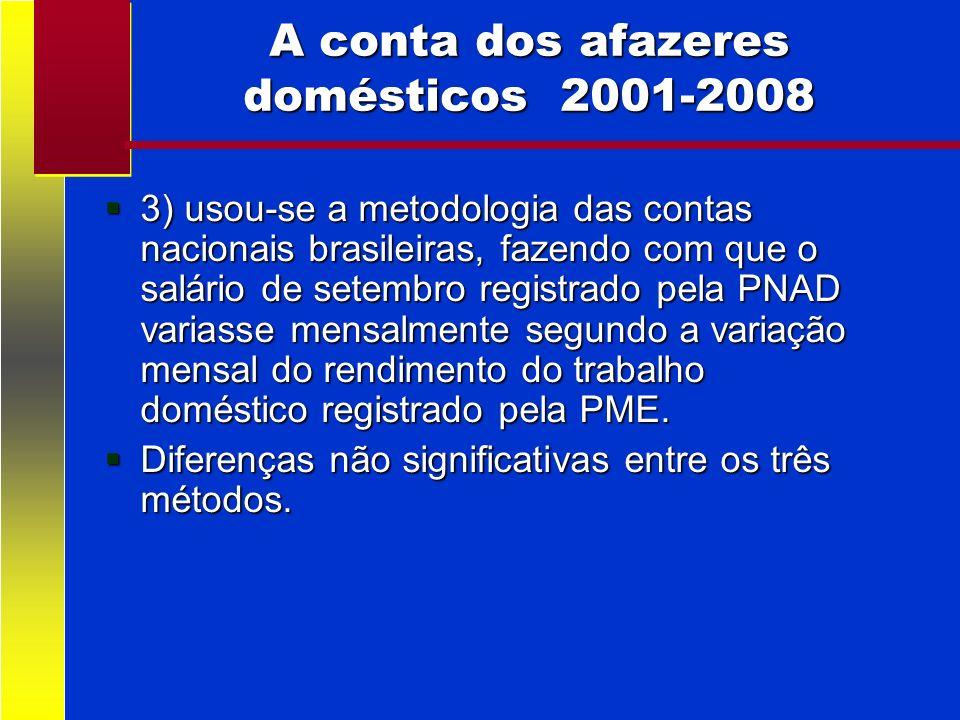 A conta dos afazeres domésticos 2001-2008 3) usou-se a metodologia das contas nacionais brasileiras, fazendo com que o salário de setembro registrado