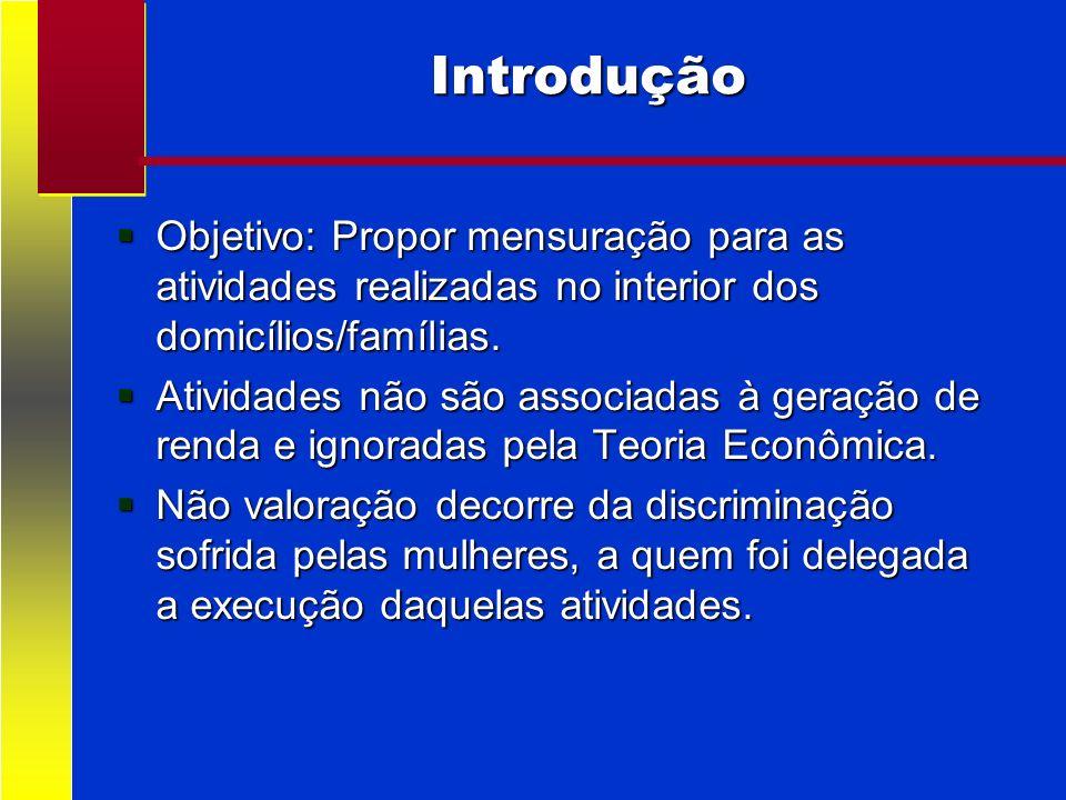 Introdução Objetivo: Propor mensuração para as atividades realizadas no interior dos domicílios/famílias. Objetivo: Propor mensuração para as atividad