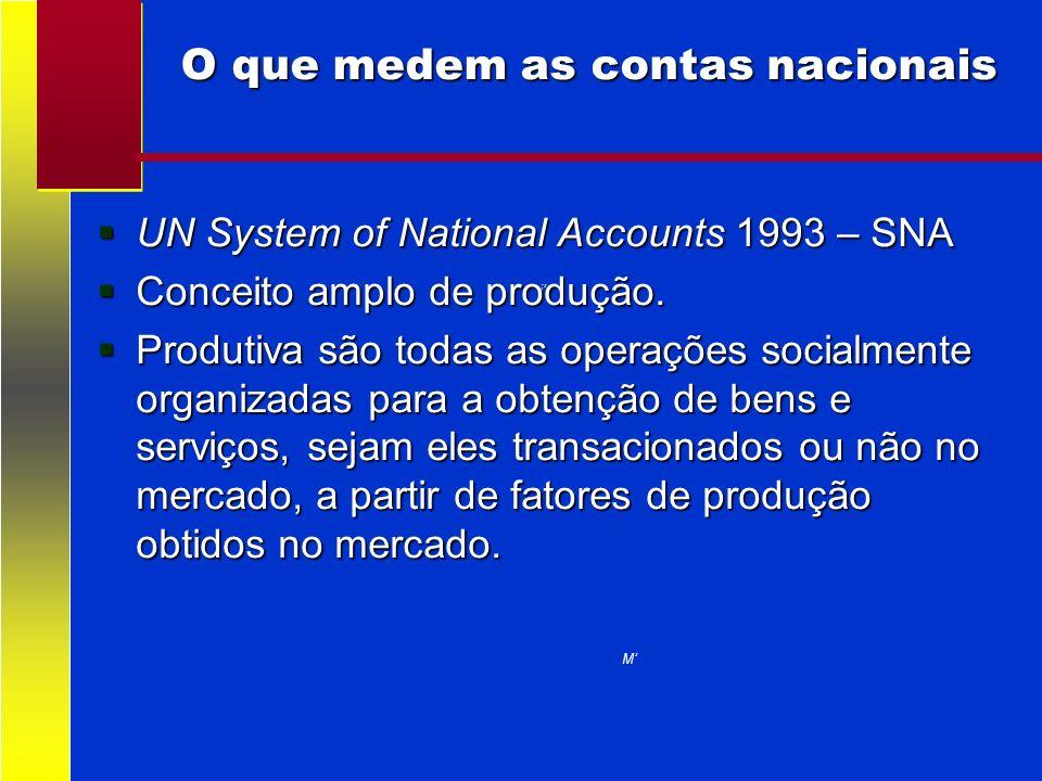 O que medem as contas nacionais i M UN System of National Accounts 1993 – SNA UN System of National Accounts 1993 – SNA Conceito amplo de produção. Co