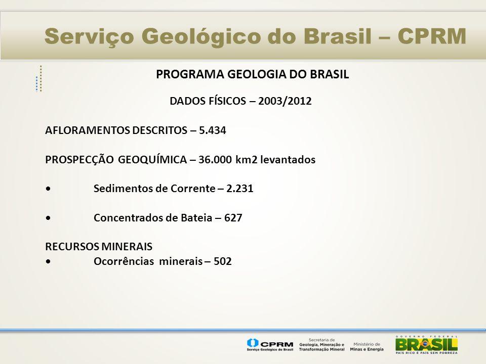 Serviço Geológico do Brasil – CPRM PROGRAMA GEOLOGIA DO BRASIL DADOS FÍSICOS – 2003/2012 AFLORAMENTOS DESCRITOS – 5.434 PROSPECÇÃO GEOQUÍMICA – 36.000