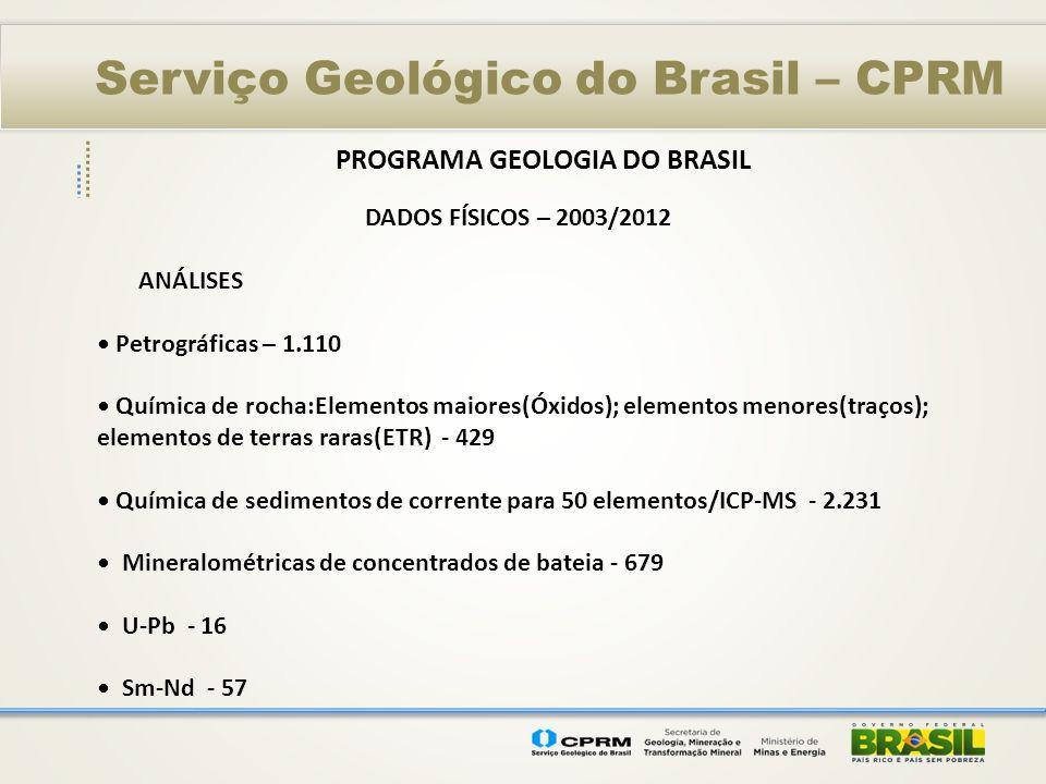 Serviço Geológico do Brasil – CPRM PROGRAMA GEOLOGIA DO BRASIL DADOS FÍSICOS – 2003/2012 ANÁLISES Petrográficas – 1.110 Química de rocha:Elementos mai