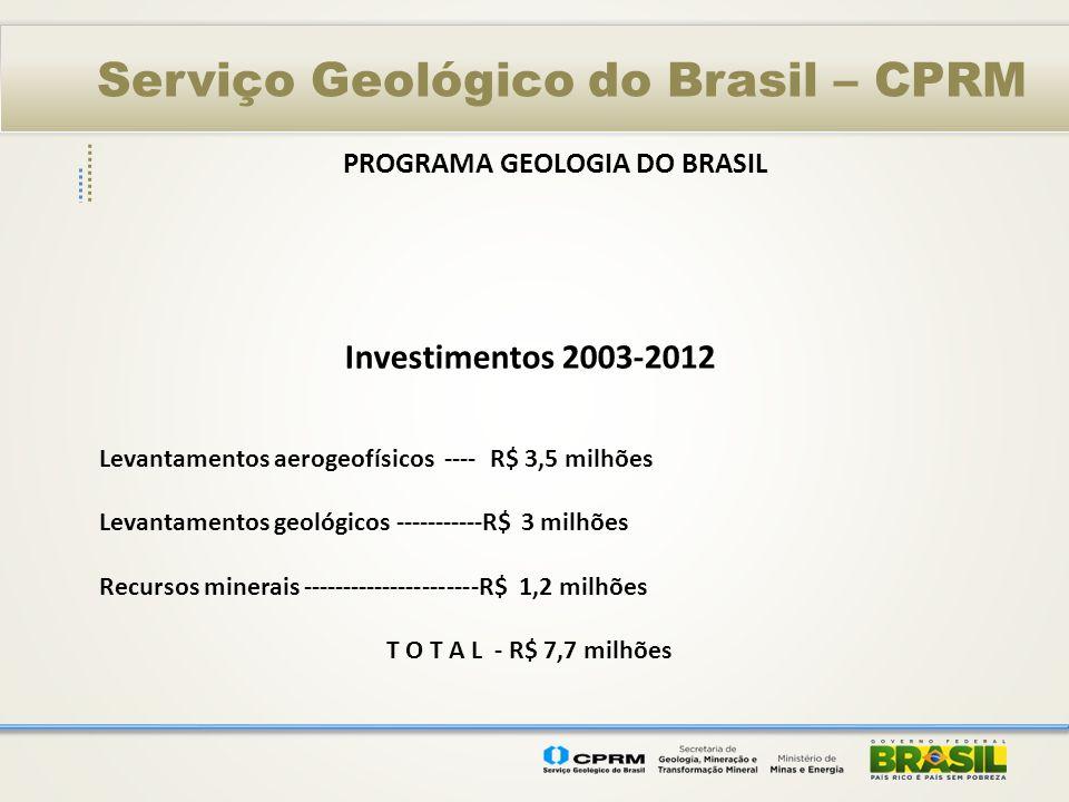 Serviço Geológico do Brasil – CPRM PROGRAMA GEOLOGIA DO BRASIL Investimentos 2003-2012 Levantamentos aerogeofísicos ---- R$ 3,5 milhões Levantamentos