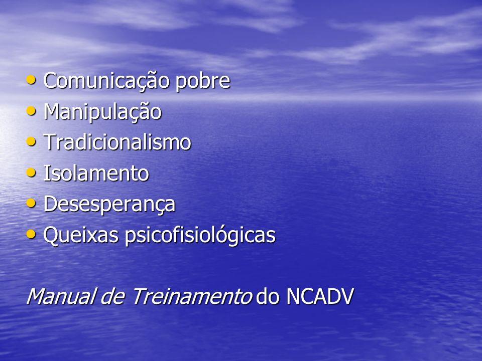 Comunicação pobre Comunicação pobre Manipulação Manipulação Tradicionalismo Tradicionalismo Isolamento Isolamento Desesperança Desesperança Queixas ps