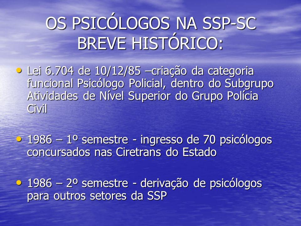 OS PSICÓLOGOS NA SSP-SC BREVE HISTÓRICO: Lei 6.704 de 10/12/85 –criação da categoria funcional Psicólogo Policial, dentro do Subgrupo Atividades de Ní