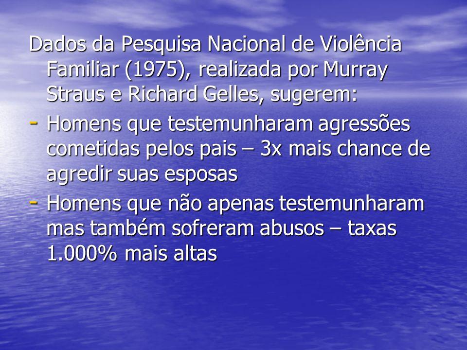 Dados da Pesquisa Nacional de Violência Familiar (1975), realizada por Murray Straus e Richard Gelles, sugerem: - Homens que testemunharam agressões c