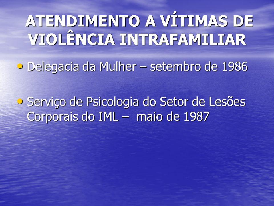 ATENDIMENTO A VÍTIMAS DE VIOLÊNCIA INTRAFAMILIAR ATENDIMENTO A VÍTIMAS DE VIOLÊNCIA INTRAFAMILIAR Delegacia da Mulher – setembro de 1986 Delegacia da