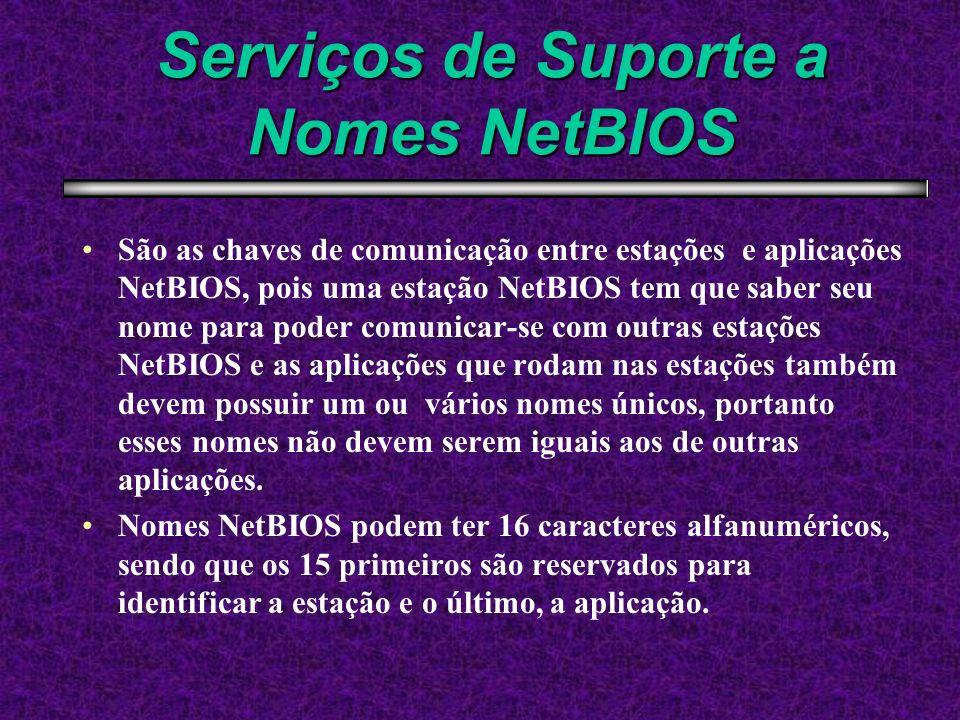 Serviços de Suporte a Nomes NetBIOS São as chaves de comunicação entre estações e aplicações NetBIOS, pois uma estação NetBIOS tem que saber seu nome para poder comunicar-se com outras estações NetBIOS e as aplicações que rodam nas estações também devem possuir um ou vários nomes únicos, portanto esses nomes não devem serem iguais aos de outras aplicações.
