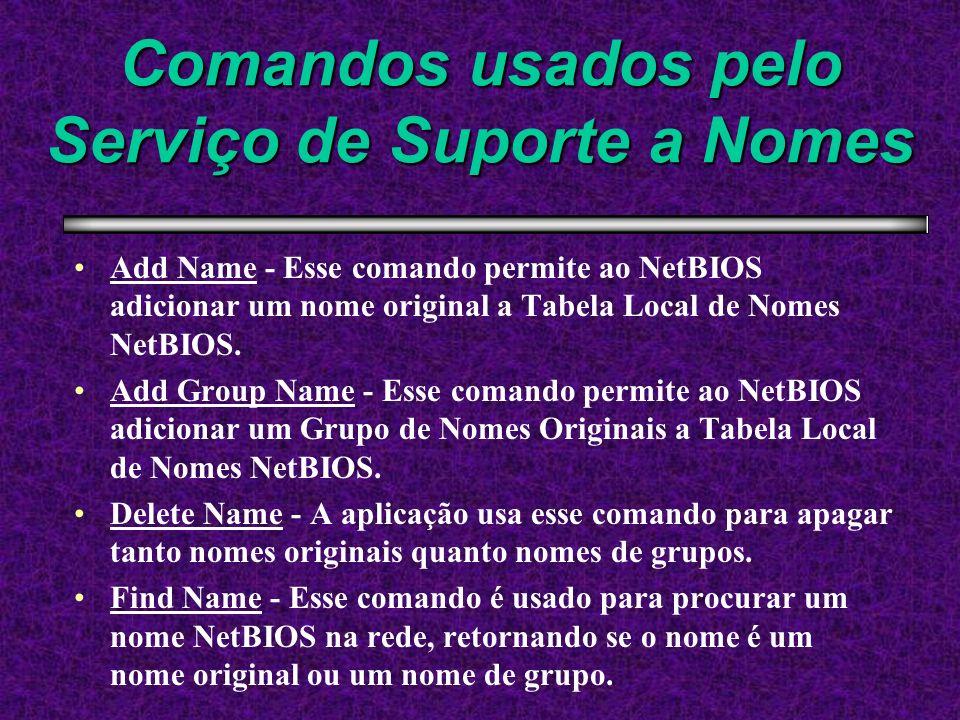 Comandos usados pelo Serviço de Suporte a Nomes Add Name - Esse comando permite ao NetBIOS adicionar um nome original a Tabela Local de Nomes NetBIOS.