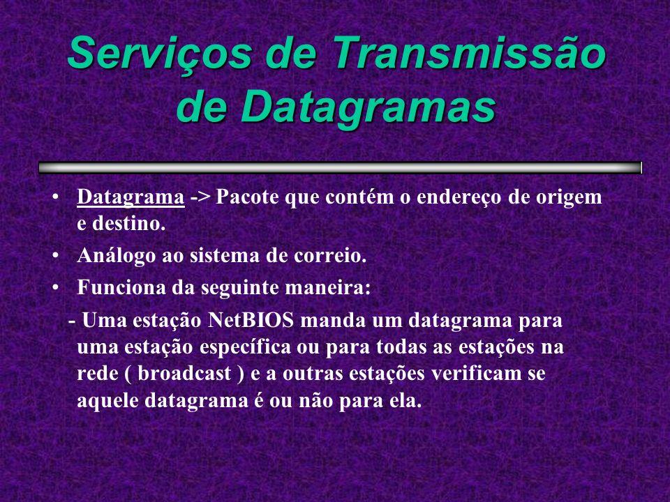 Datagrama -> Pacote que contém o endereço de origem e destino.