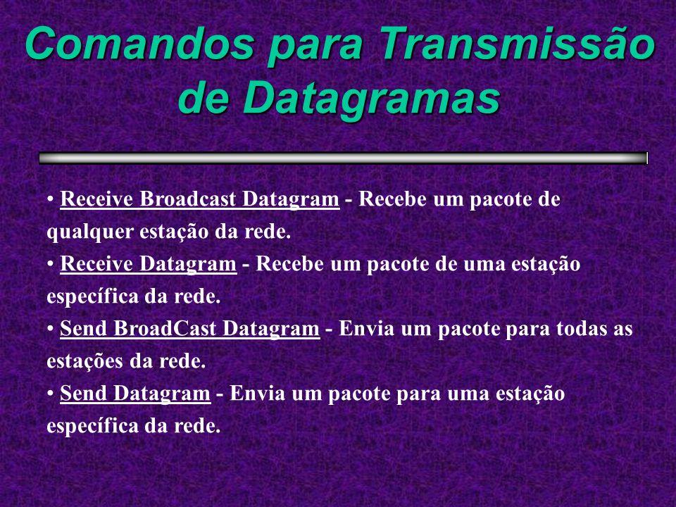 Comandos para Transmissão de Datagramas Receive Broadcast Datagram - Recebe um pacote de qualquer estação da rede. Receive Datagram - Recebe um pacote