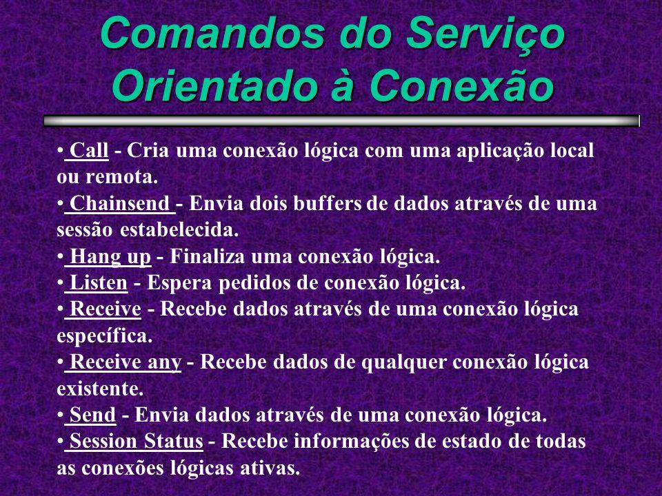 Comandos do Serviço Orientado à Conexão Call - Cria uma conexão lógica com uma aplicação local ou remota. Chainsend - Envia dois buffers de dados atra