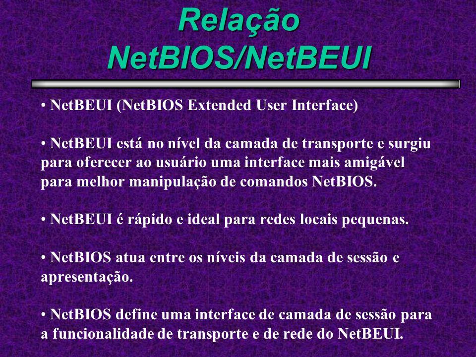 Relação NetBIOS/NetBEUI NetBEUI (NetBIOS Extended User Interface) NetBEUI está no nível da camada de transporte e surgiu para oferecer ao usuário uma
