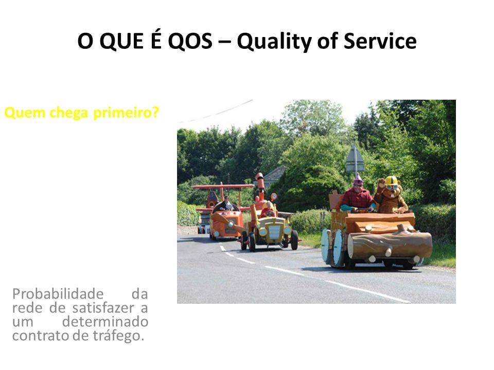 O QUE É QOS Capacidade de fornecer melhores serviços para determinados fluxos.