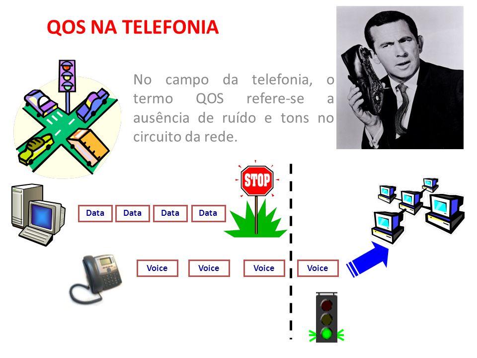 PARA QUE QOS A implantação de Qualidade de serviço na rede é essencial para o funcionamento apropriado de aplicações como: Telefonia e Voz sobre IP (VOIP)