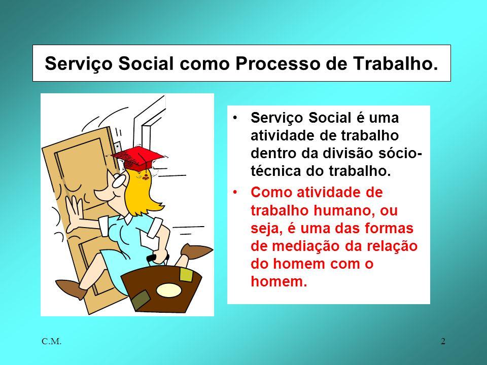 C.M.2 Serviço Social como Processo de Trabalho.