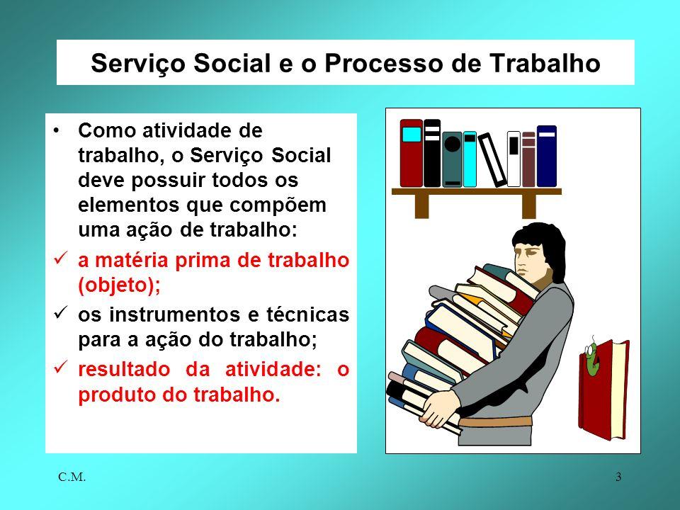C.M.3 Serviço Social e o Processo de Trabalho Como atividade de trabalho, o Serviço Social deve possuir todos os elementos que compõem uma ação de trabalho: a matéria prima de trabalho (objeto); os instrumentos e técnicas para a ação do trabalho; resultado da atividade: o produto do trabalho.