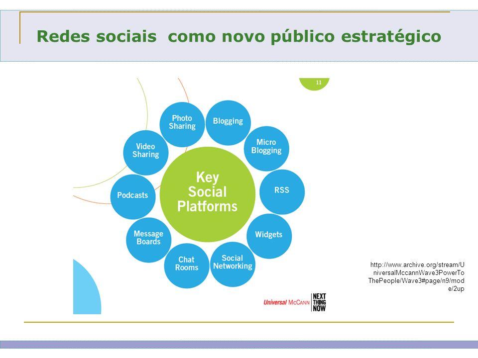 http://www.archive.org/stream/U niversalMccannWave3PowerTo ThePeople/Wave3#page/n9/mod e/2up Redes sociais como novo público estratégico