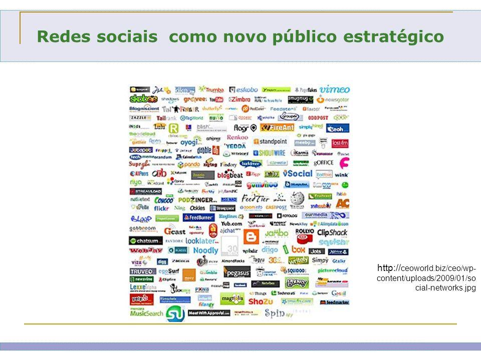 http:// ceoworld.biz/ceo/wp- content/uploads/2009/01/so cial-networks.jpg Redes sociais como novo público estratégico