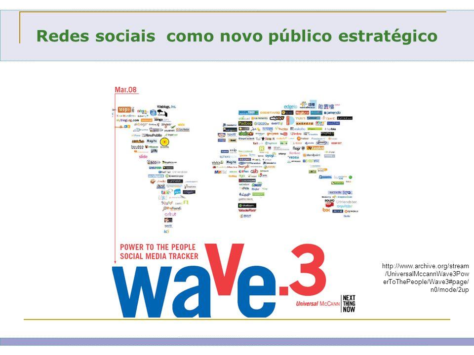 http://www.archive.org/stream /UniversalMccannWave3Pow erToThePeople/Wave3#page/ n0/mode/2up Redes sociais como novo público estratégico