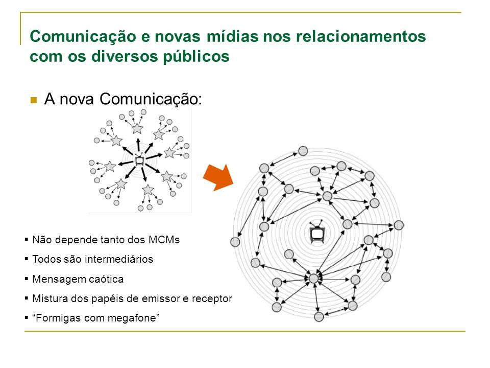 Comunicação e novas mídias nos relacionamentos com os diversos públicos A nova Comunicação: Não depende tanto dos MCMs Todos são intermediários Mensag