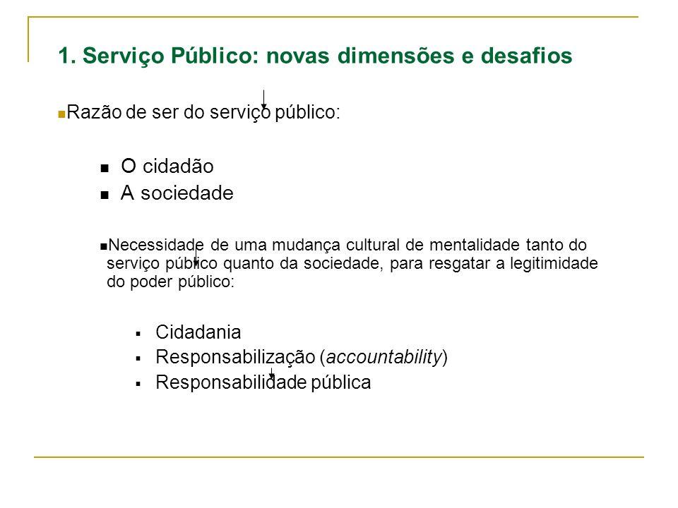 1. Serviço Público: novas dimensões e desafios Razão de ser do serviço público: O cidadão A sociedade Necessidade de uma mudança cultural de mentalida