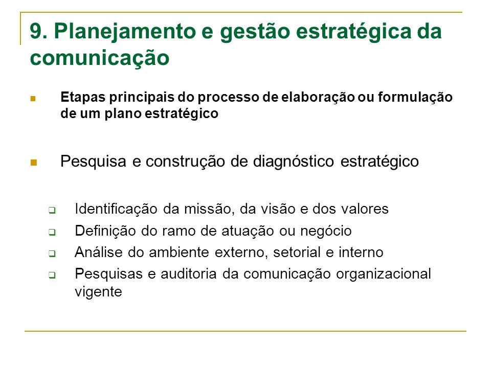 9. Planejamento e gestão estratégica da comunicação Etapas principais do processo de elaboração ou formulação de um plano estratégico Pesquisa e const