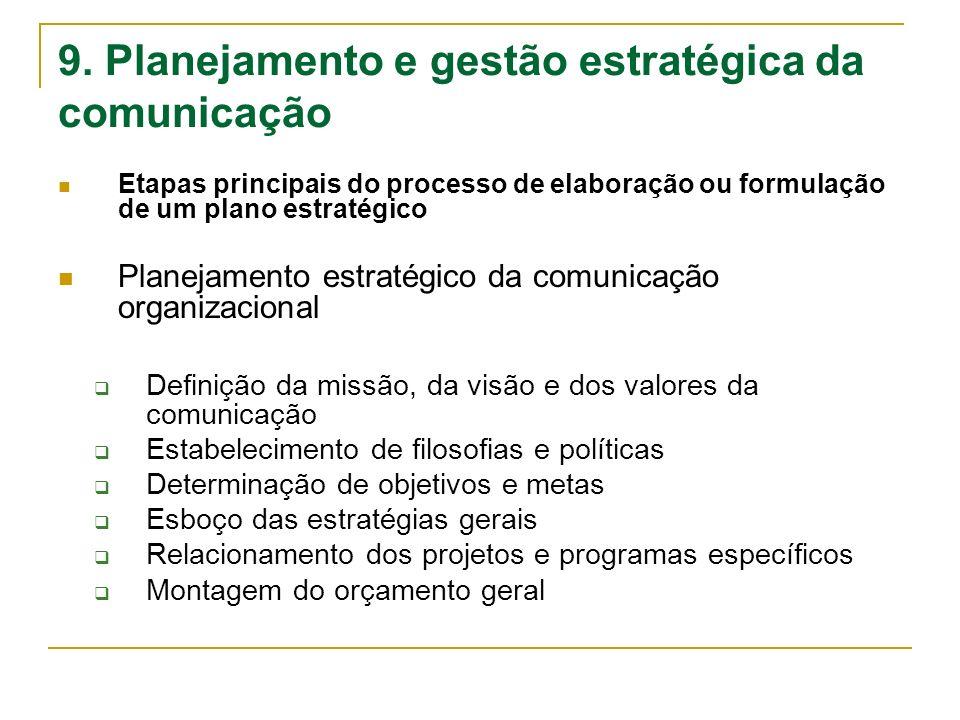 9. Planejamento e gestão estratégica da comunicação Etapas principais do processo de elaboração ou formulação de um plano estratégico Planejamento est