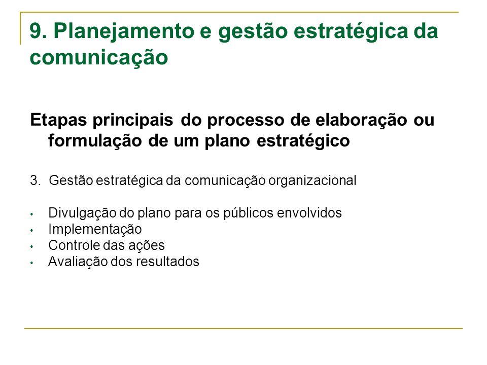 9. Planejamento e gestão estratégica da comunicação Etapas principais do processo de elaboração ou formulação de um plano estratégico 3. Gestão estrat