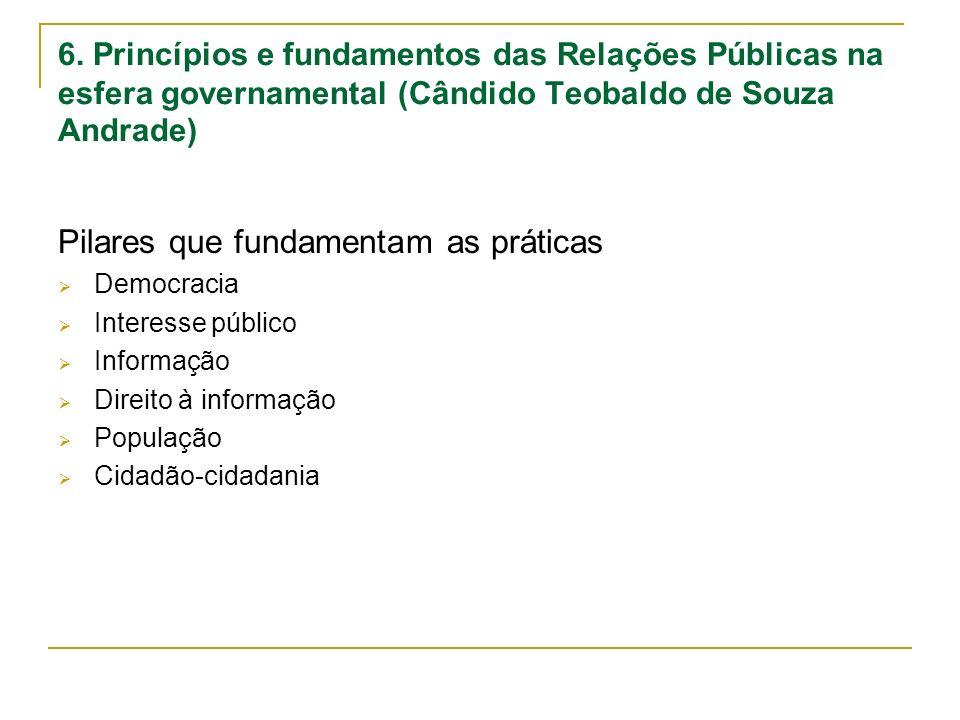 6. Princípios e fundamentos das Relações Públicas na esfera governamental (Cândido Teobaldo de Souza Andrade) Pilares que fundamentam as práticas Demo