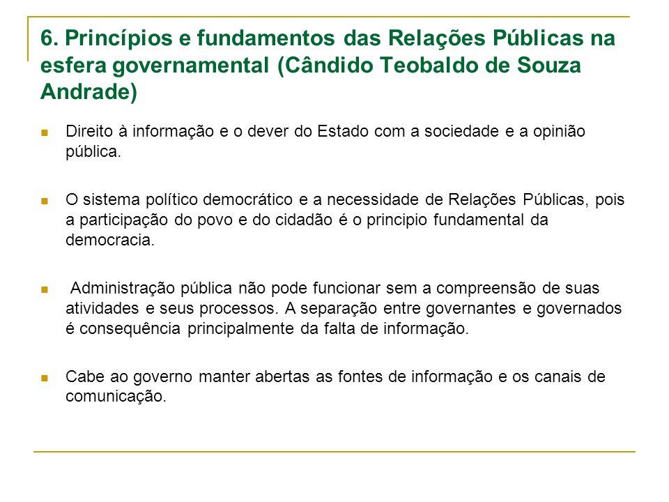 6. Princípios e fundamentos das Relações Públicas na esfera governamental (Cândido Teobaldo de Souza Andrade) Direito à informação e o dever do Estado