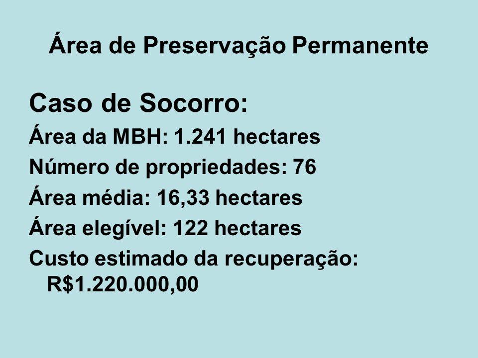 Área de Preservação Permanente Caso de Socorro: Área da MBH: 1.241 hectares Número de propriedades: 76 Área média: 16,33 hectares Área elegível: 122 h
