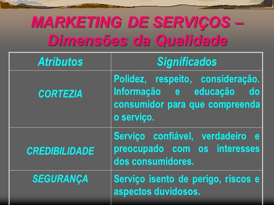 MARKETING DE SERVIÇOS – Dimensões da Qualidade AtributosSignificados CORTEZIA Polidez, respeito, consideração. Informação e educação do consumidor par