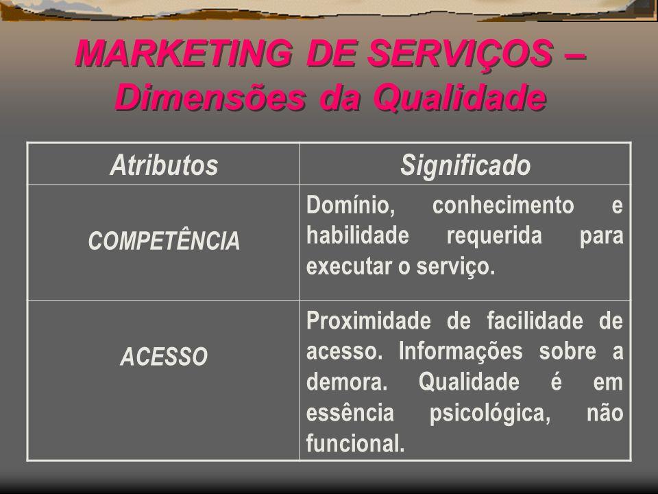 MARKETING DE SERVIÇOS – Dimensões da Qualidade AtributosSignificado COMPETÊNCIA Domínio, conhecimento e habilidade requerida para executar o serviço.
