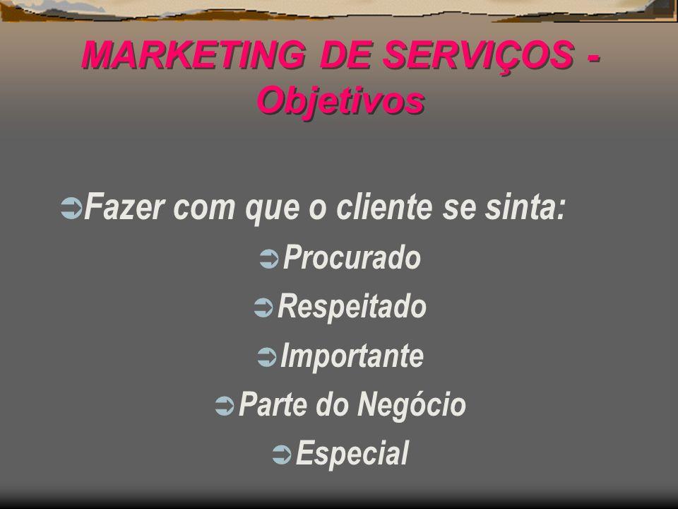 MARKETING DE SERVIÇOS - Objetivos Fazer com que o cliente se sinta: Procurado Respeitado Importante Parte do Negócio Especial